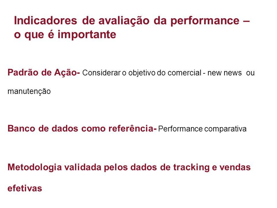 11 Indicadores de avaliação da performance – o que é importante Padrão de Ação- Considerar o objetivo do comercial - new news ou manutenção Banco de dados como referência- Performance comparativa Metodologia validada pelos dados de tracking e vendas efetivas