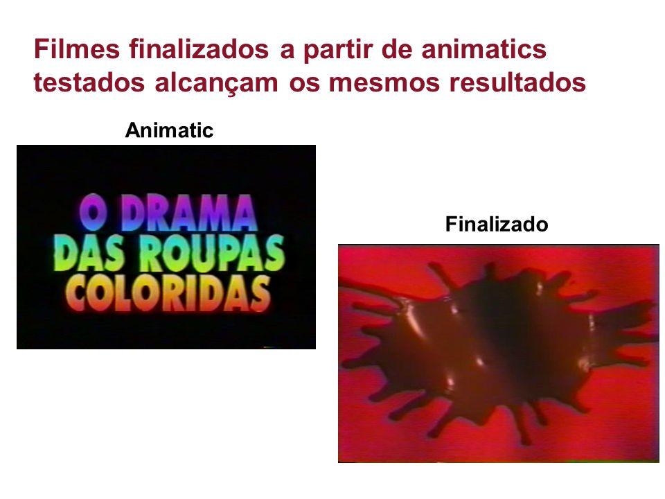 13 Animatic Finalizado Filmes finalizados a partir de animatics testados alcançam os mesmos resultados