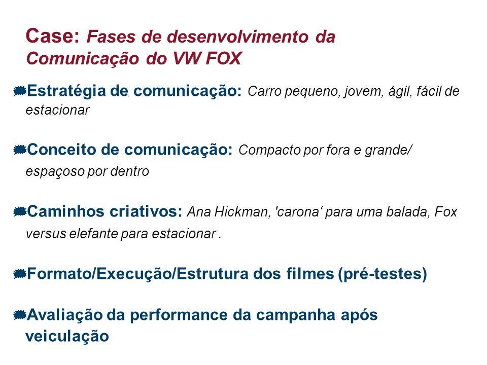 5 Case: Fases de desenvolvimento da Comunicação do VW FOX Estratégia de comunicação: Carro pequeno, jovem, ágil, fácil de estacionar Conceito de comunicação: Compacto por fora e grande/ espaçoso por dentro Caminhos criativos: Ana Hickman, carona para uma balada, Fox versus elefante para estacionar.