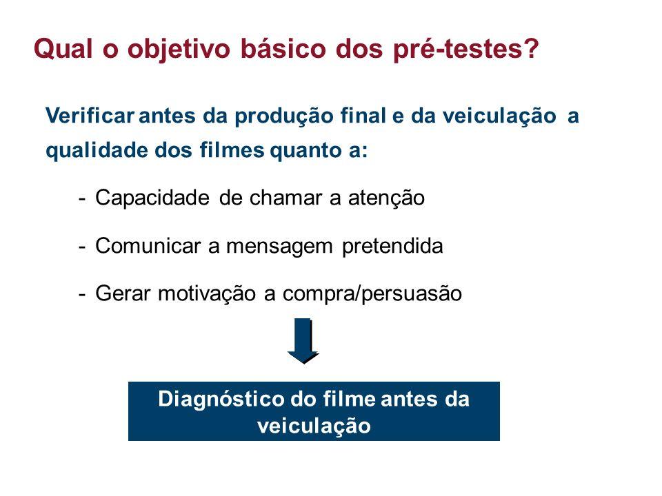 7 Qual o objetivo básico dos pré-testes? Verificar antes da produção final e da veiculação a qualidade dos filmes quanto a: -Capacidade de chamar a at