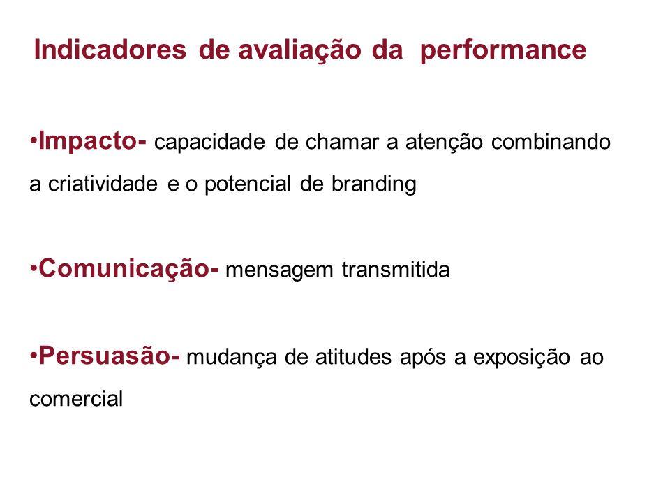 8 Indicadores de avaliação da performance Impacto- capacidade de chamar a atenção combinando a criatividade e o potencial de branding Comunicação- mensagem transmitida Persuasão- mudança de atitudes após a exposição ao comercial