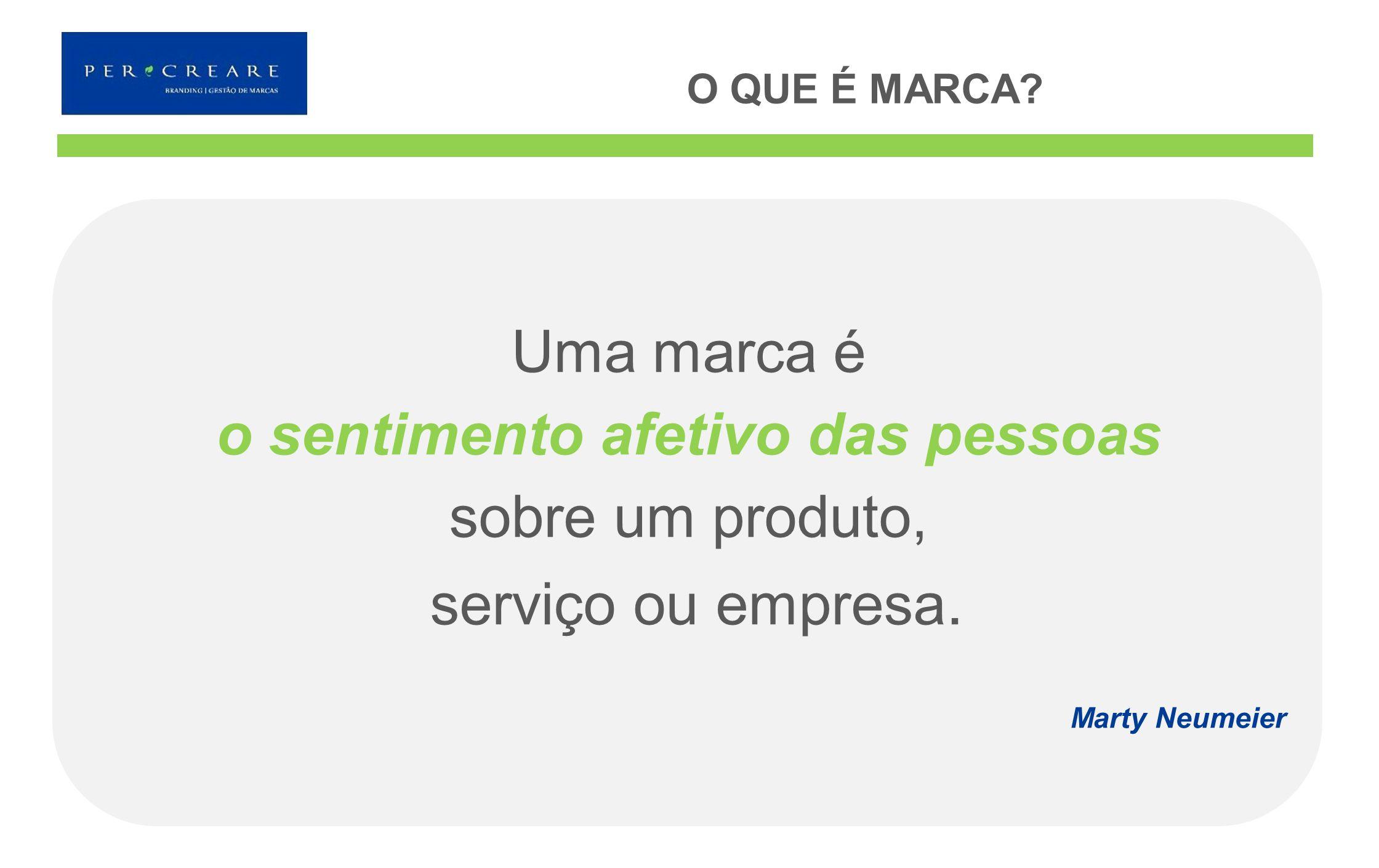 Uma marca é o sentimento afetivo das pessoas sobre um produto, serviço ou empresa. Marty Neumeier O QUE É MARCA?