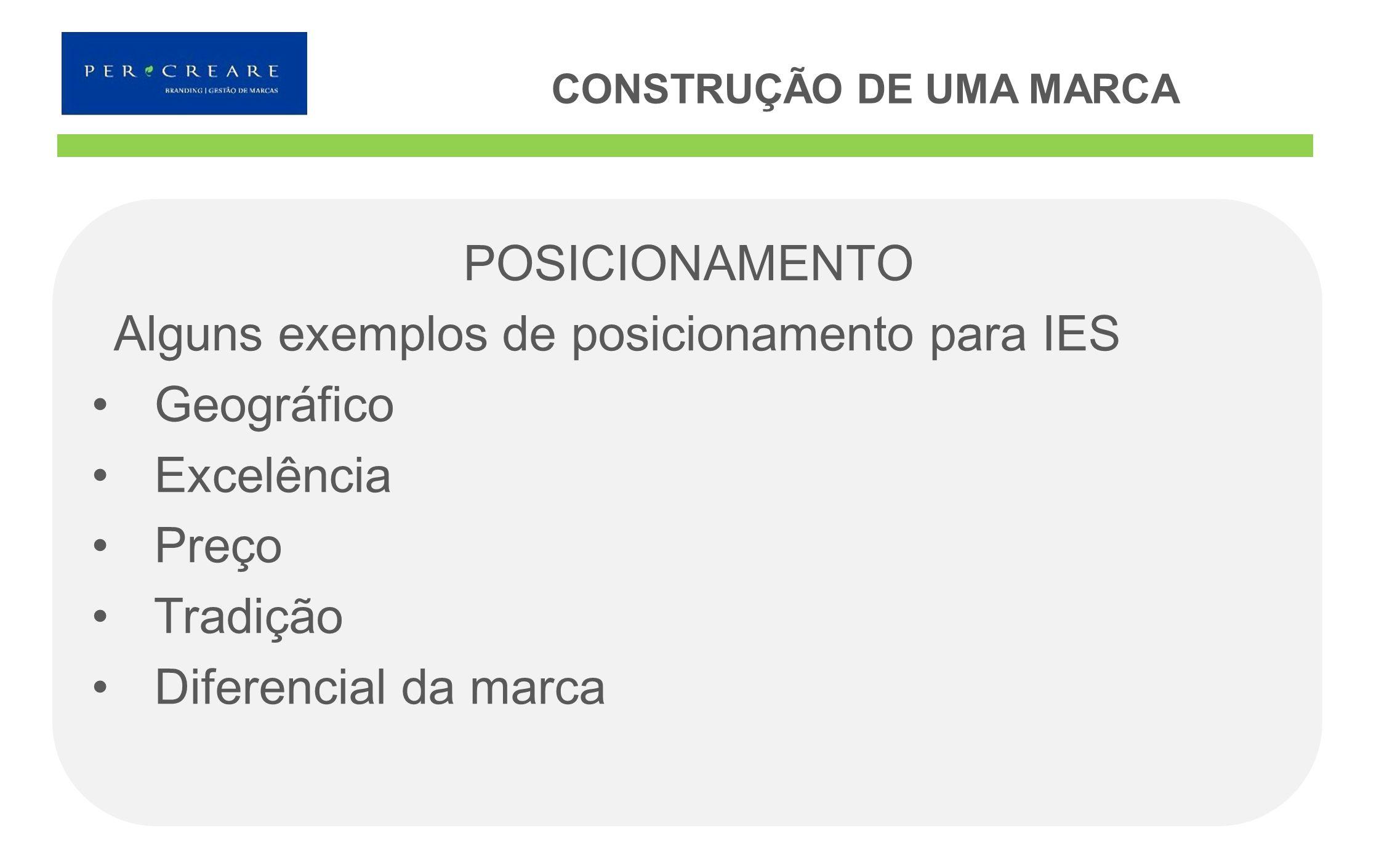 POSICIONAMENTO Alguns exemplos de posicionamento para IES Geográfico Excelência Preço Tradição Diferencial da marca CONSTRUÇÃO DE UMA MARCA