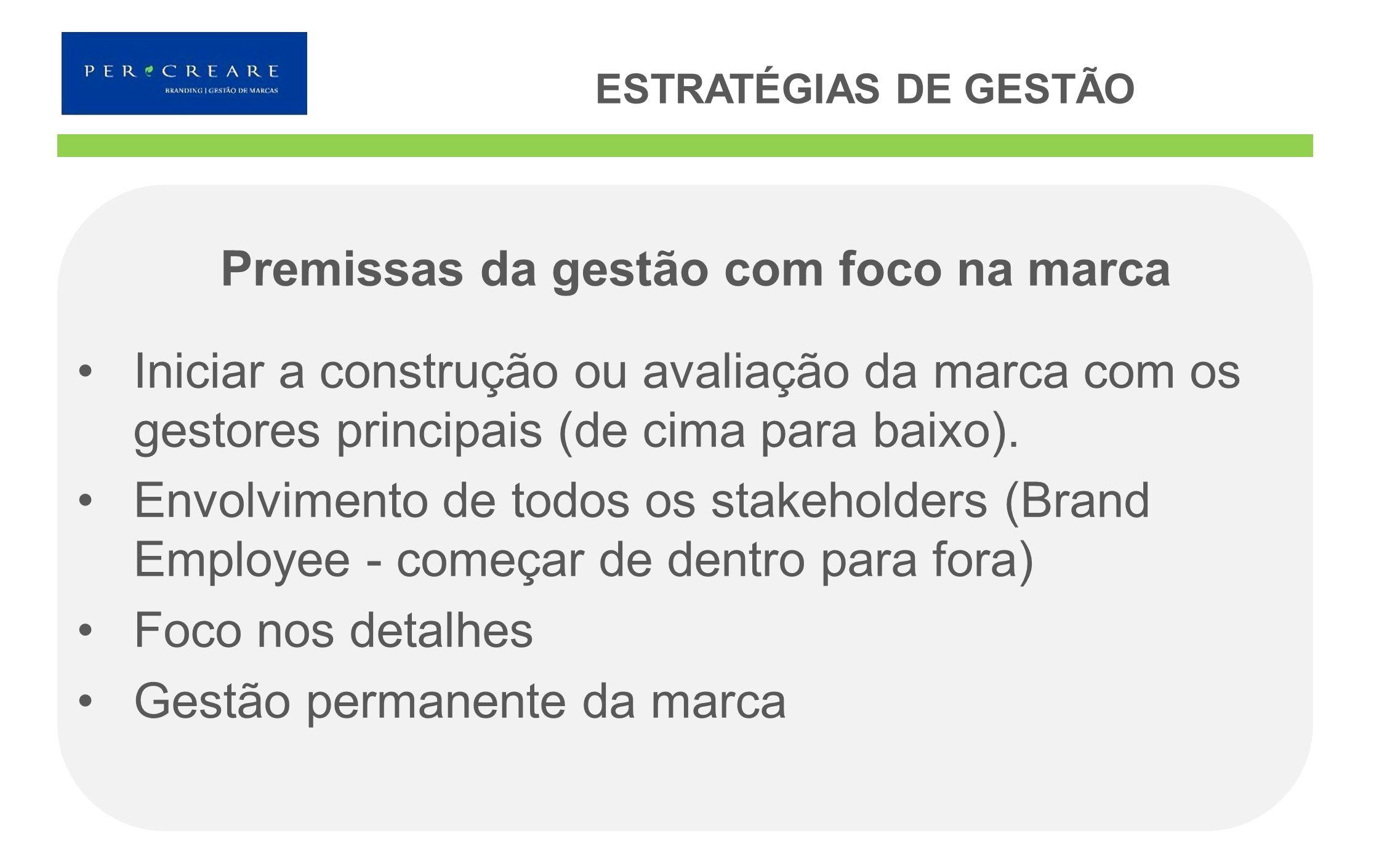 ESTRATÉGIAS DE GESTÃO Premissas da gestão com foco na marca Iniciar a construção ou avaliação da marca com os gestores principais (de cima para baixo)