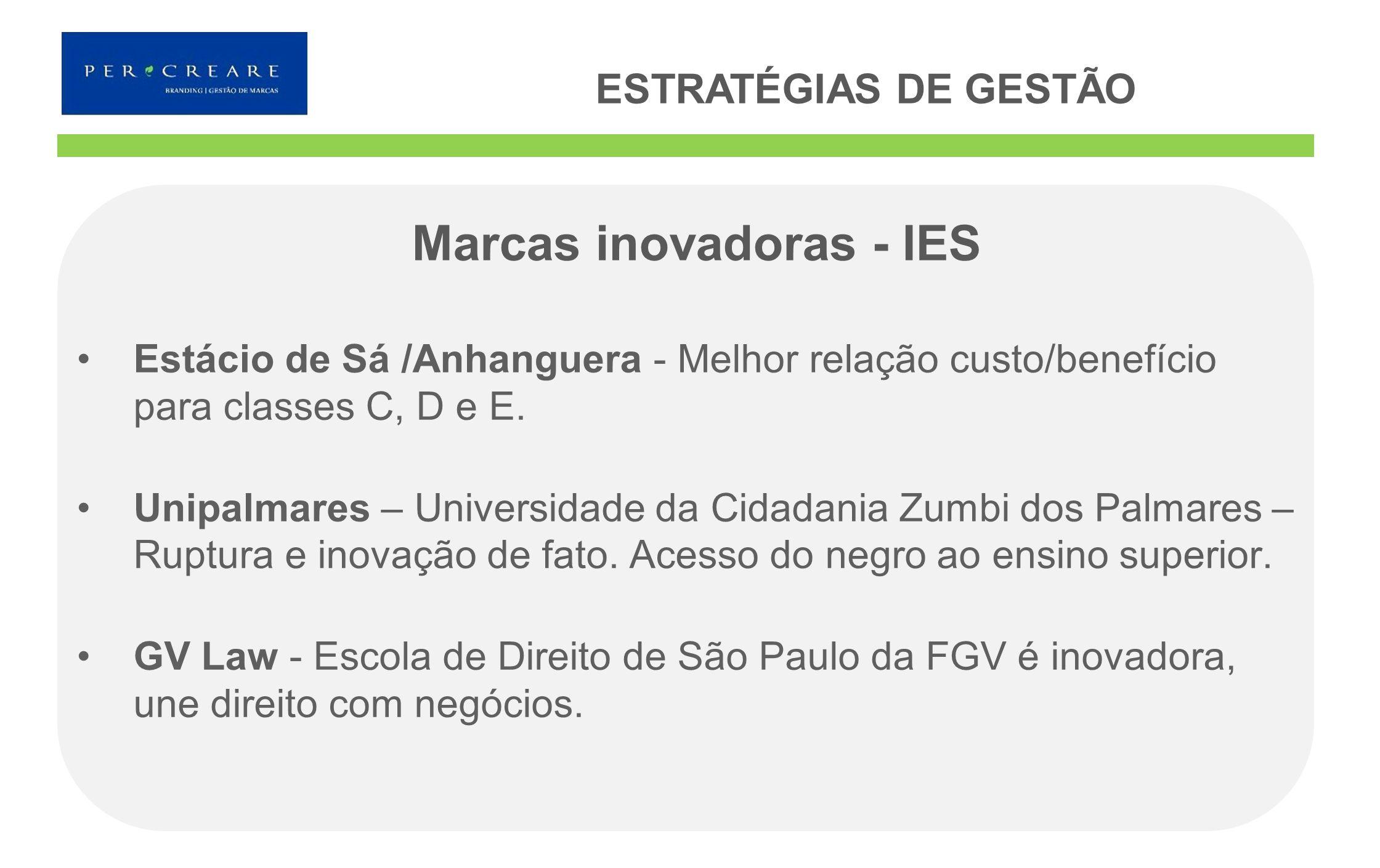 ESTRATÉGIAS DE GESTÃO Marcas inovadoras - IES Estácio de Sá /Anhanguera - Melhor relação custo/benefício para classes C, D e E. Unipalmares – Universi