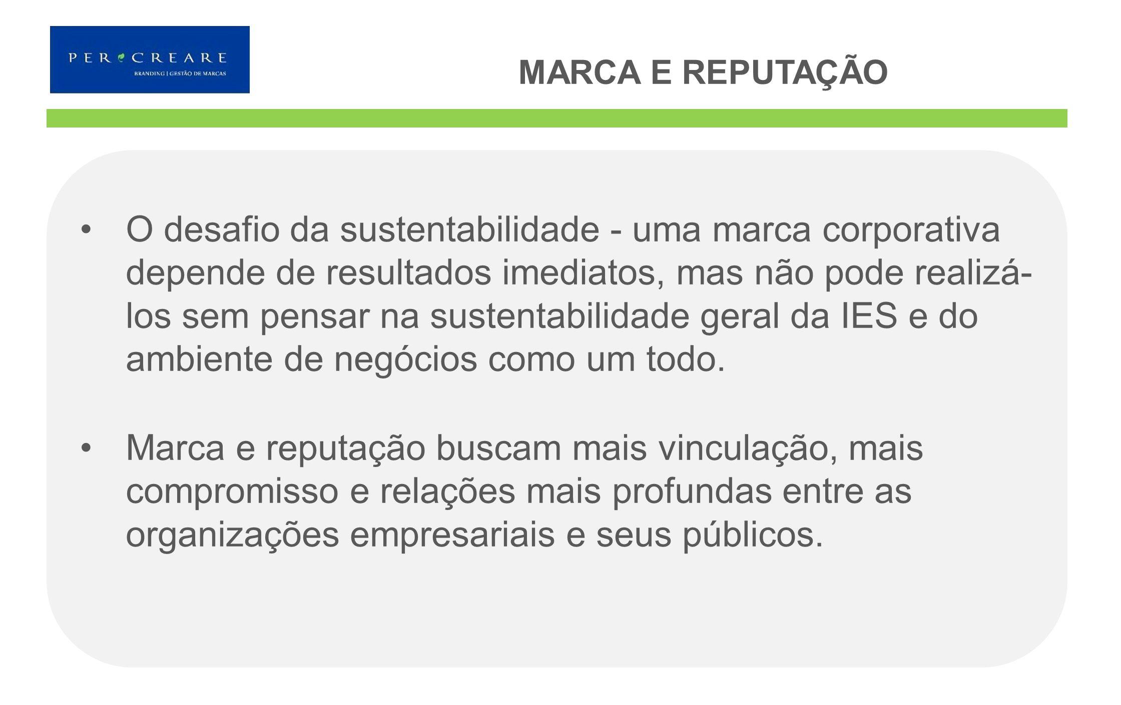 MARCA E REPUTAÇÃO O desafio da sustentabilidade - uma marca corporativa depende de resultados imediatos, mas não pode realizá- los sem pensar na suste