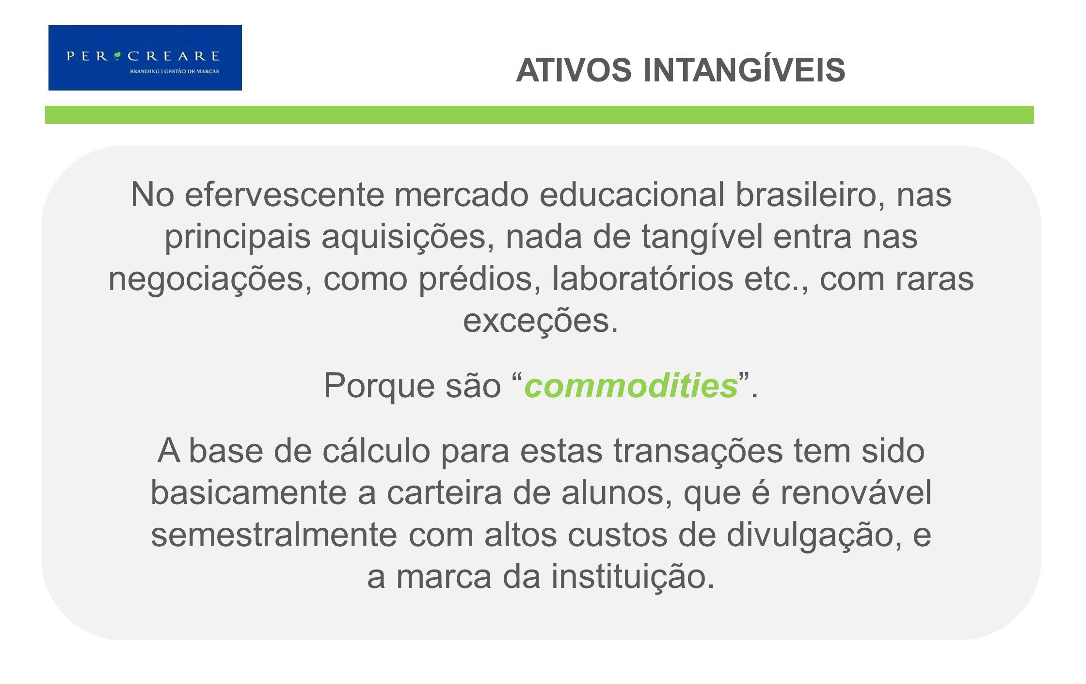 No efervescente mercado educacional brasileiro, nas principais aquisições, nada de tangível entra nas negociações, como prédios, laboratórios etc., co