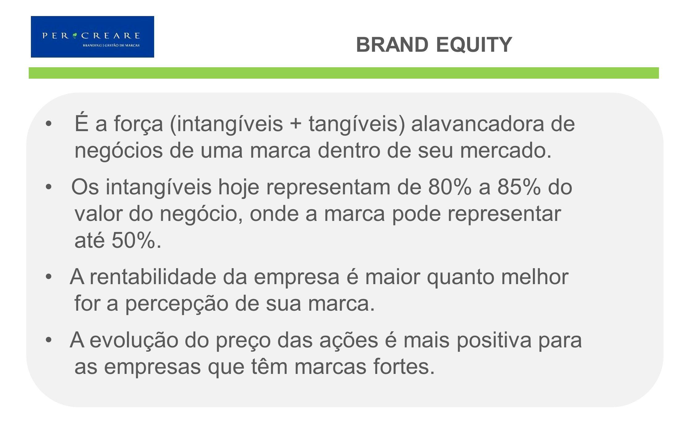É a força (intangíveis + tangíveis) alavancadora de negócios de uma marca dentro de seu mercado. Os intangíveis hoje representam de 80% a 85% do valor