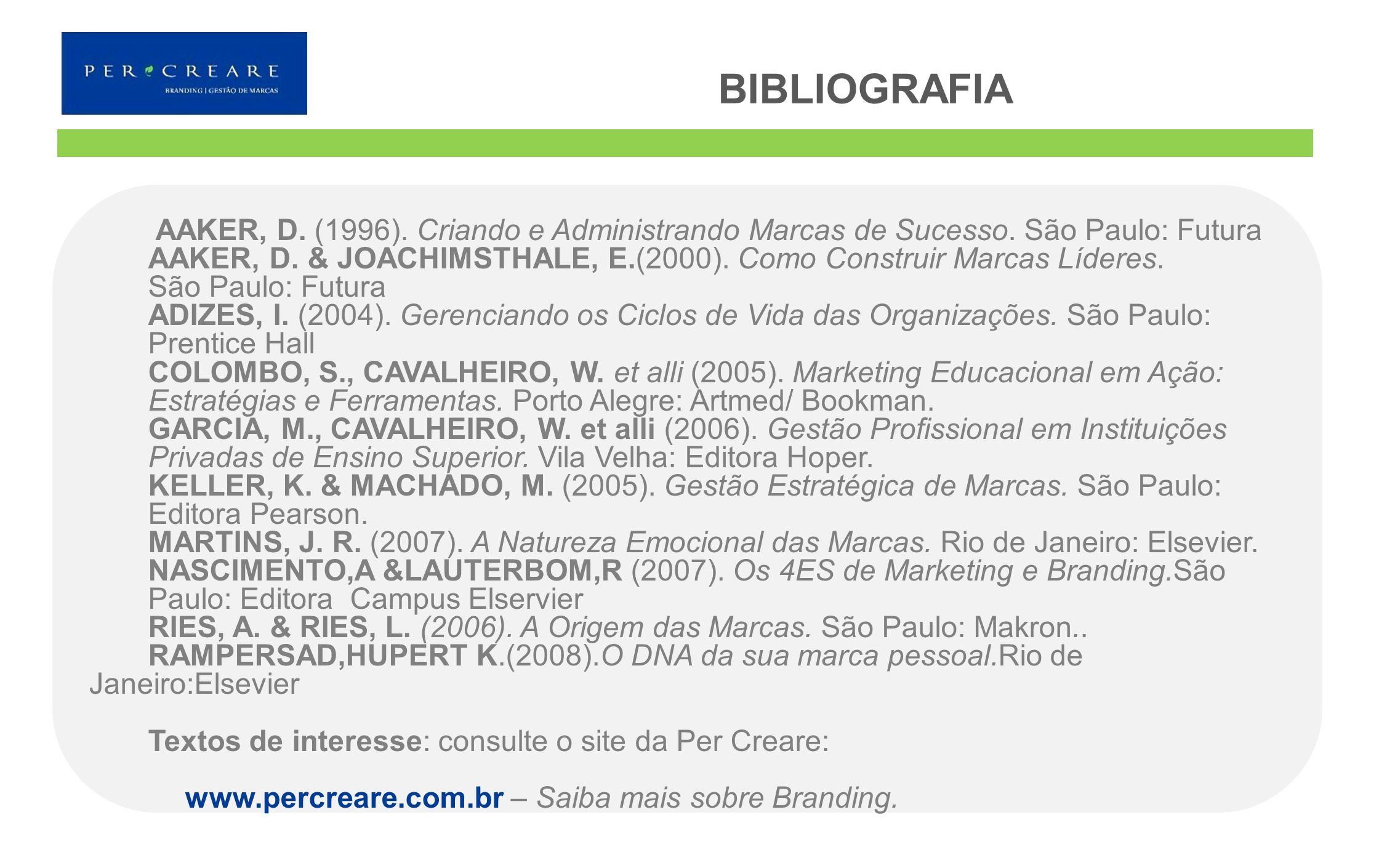 BIBLIOGRAFIA AAKER, D. (1996). Criando e Administrando Marcas de Sucesso. São Paulo: Futura AAKER, D. & JOACHIMSTHALE, E.(2000). Como Construir Marcas