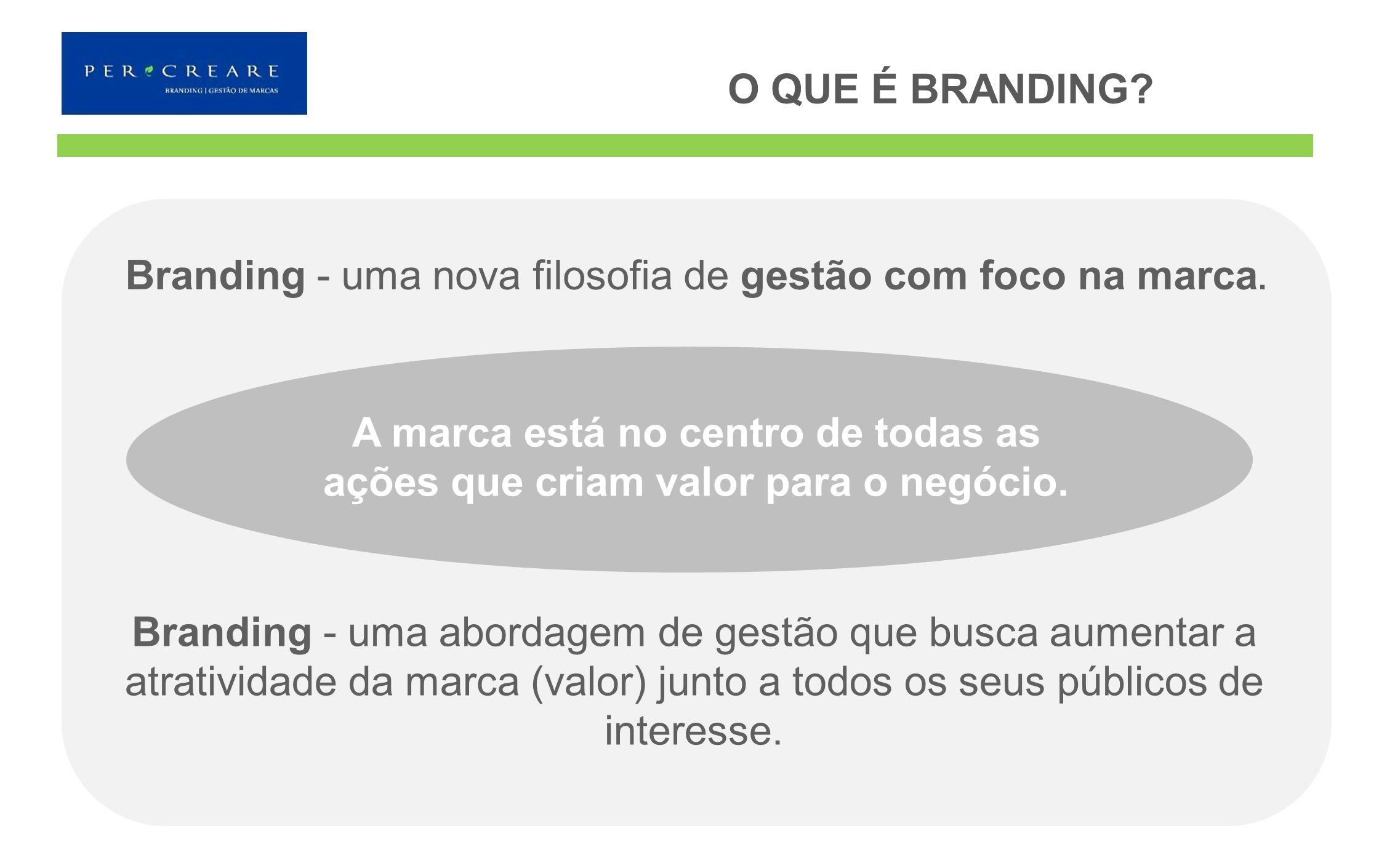 O QUE É BRANDING? Branding - uma nova filosofia de gestão com foco na marca. Branding - uma abordagem de gestão que busca aumentar a atratividade da m