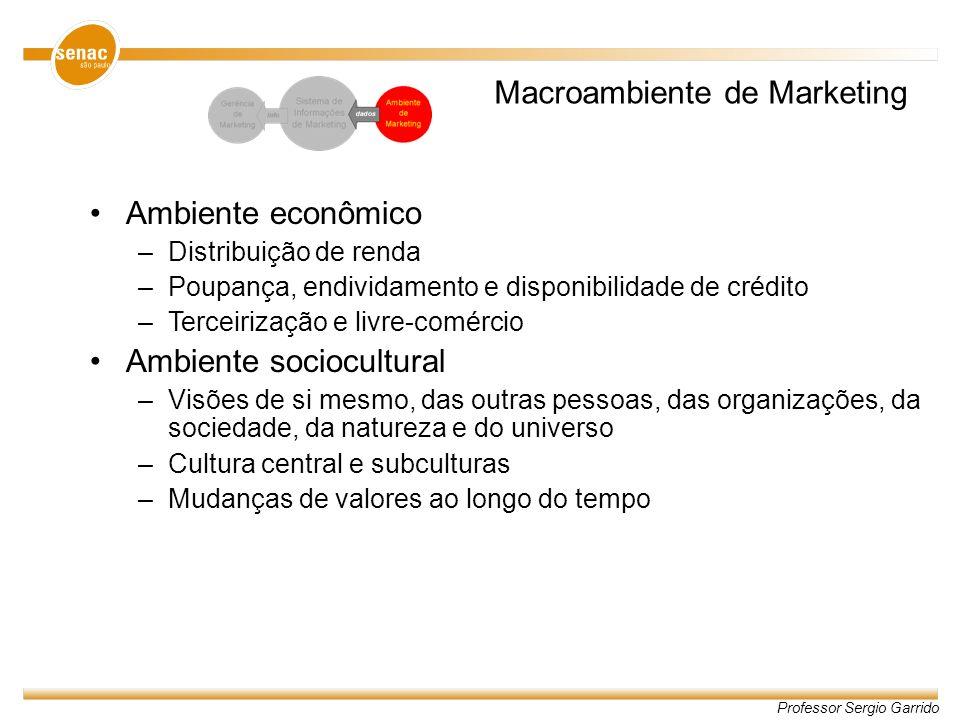 Professor Sergio Garrido Macroambiente de Marketing Ambiente econômico –Distribuição de renda –Poupança, endividamento e disponibilidade de crédito –T