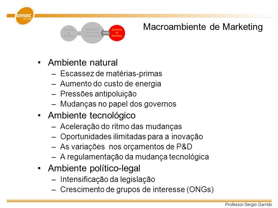 Professor Sergio Garrido Macroambiente de Marketing Ambiente natural –Escassez de matérias-primas –Aumento do custo de energia –Pressões antipoluição