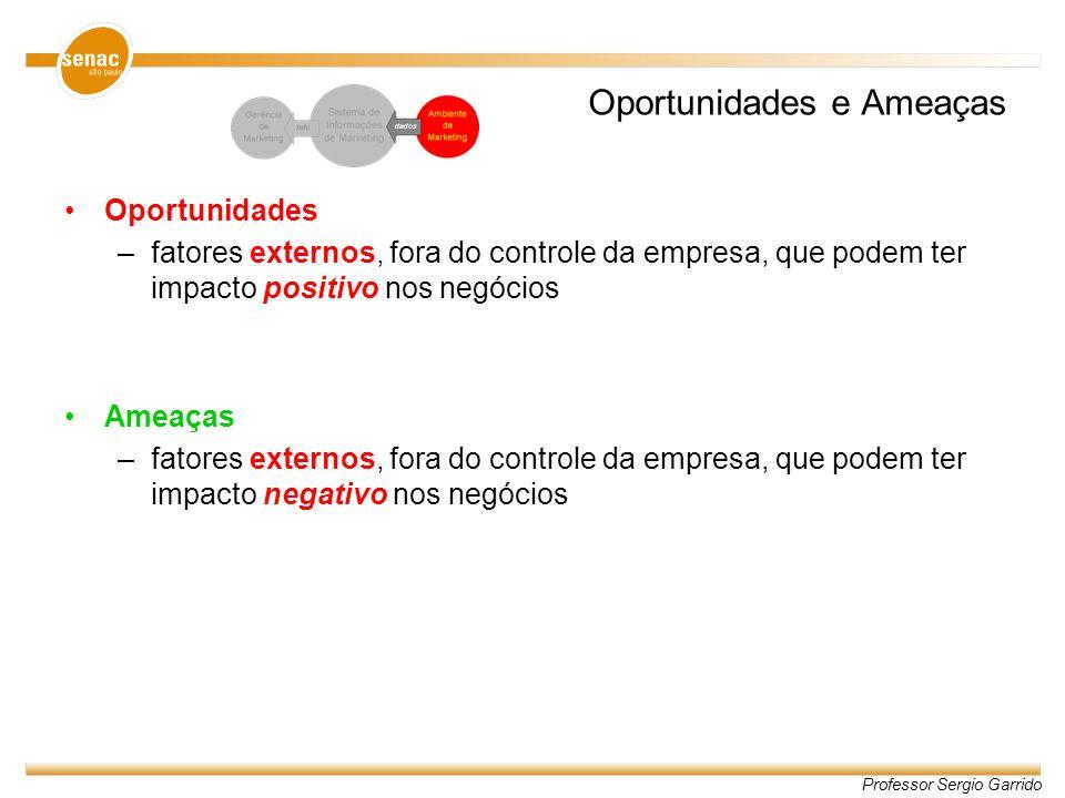 Professor Sergio Garrido Oportunidades e Ameaças Oportunidades –fatores externos, fora do controle da empresa, que podem ter impacto positivo nos negó