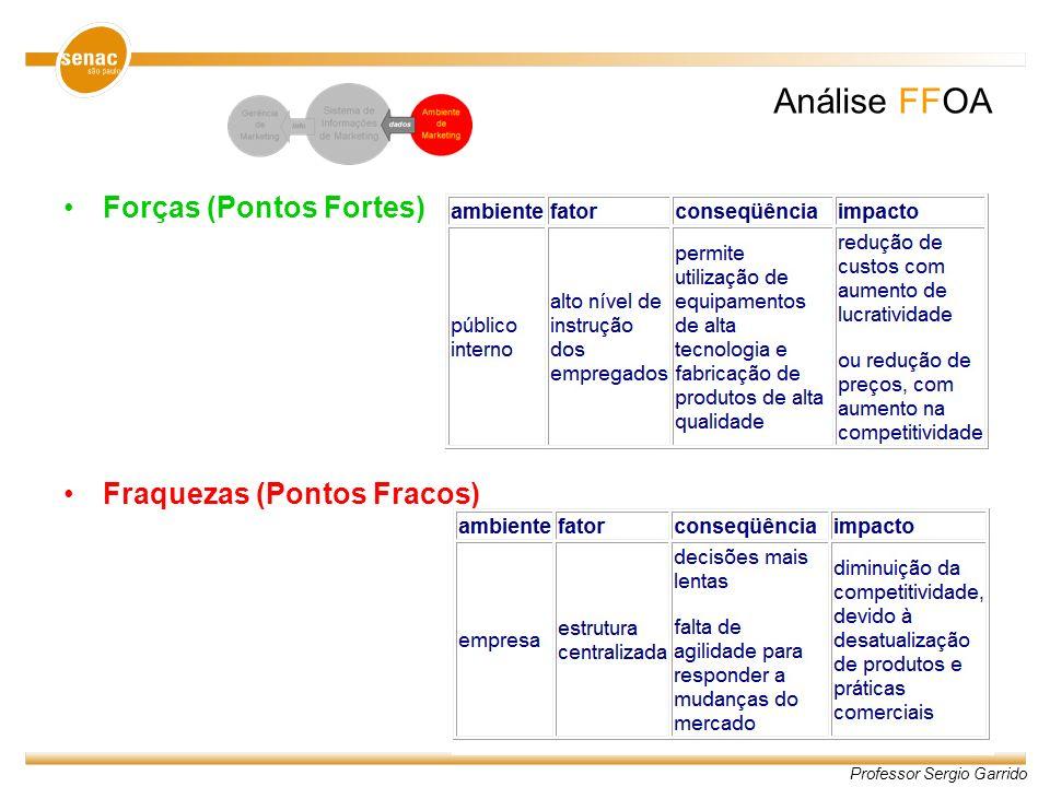 Professor Sergio Garrido Análise FFOA Forças (Pontos Fortes) –fatores do microambiente e/ou internos, com algum controle da empresa, que podem ter imp