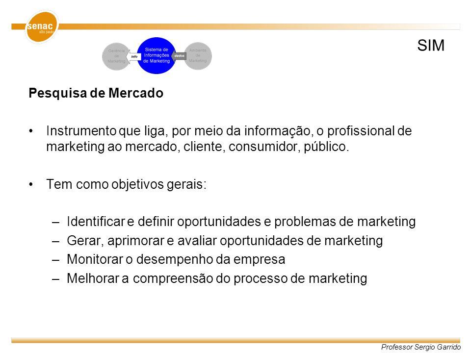 Professor Sergio Garrido Pesquisa de Mercado Instrumento que liga, por meio da informação, o profissional de marketing ao mercado, cliente, consumidor