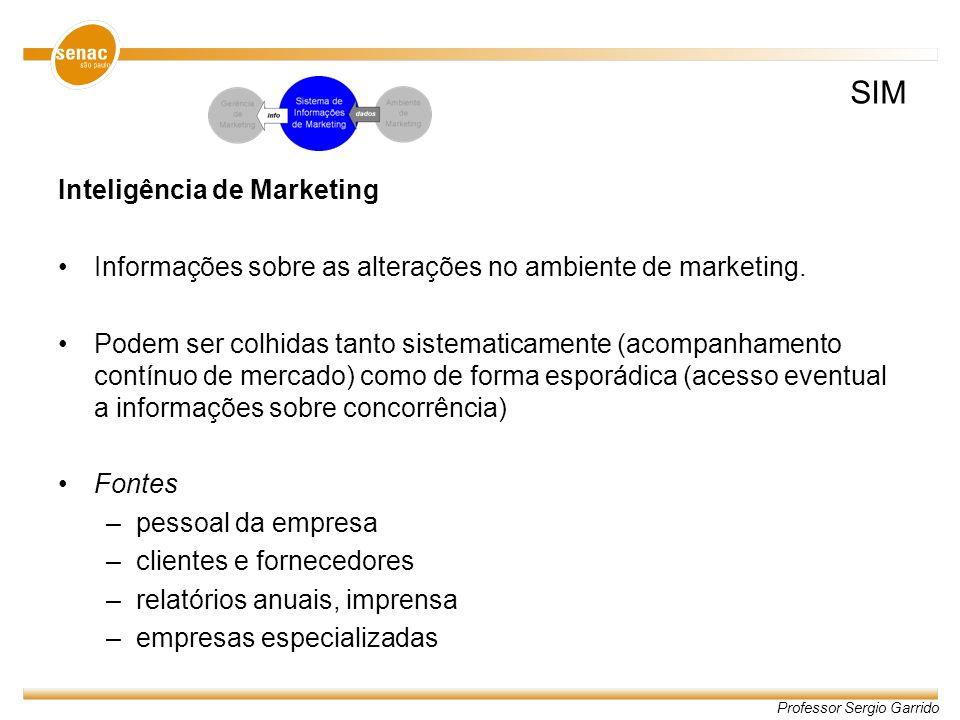 Professor Sergio Garrido Inteligência de Marketing Informações sobre as alterações no ambiente de marketing. Podem ser colhidas tanto sistematicamente