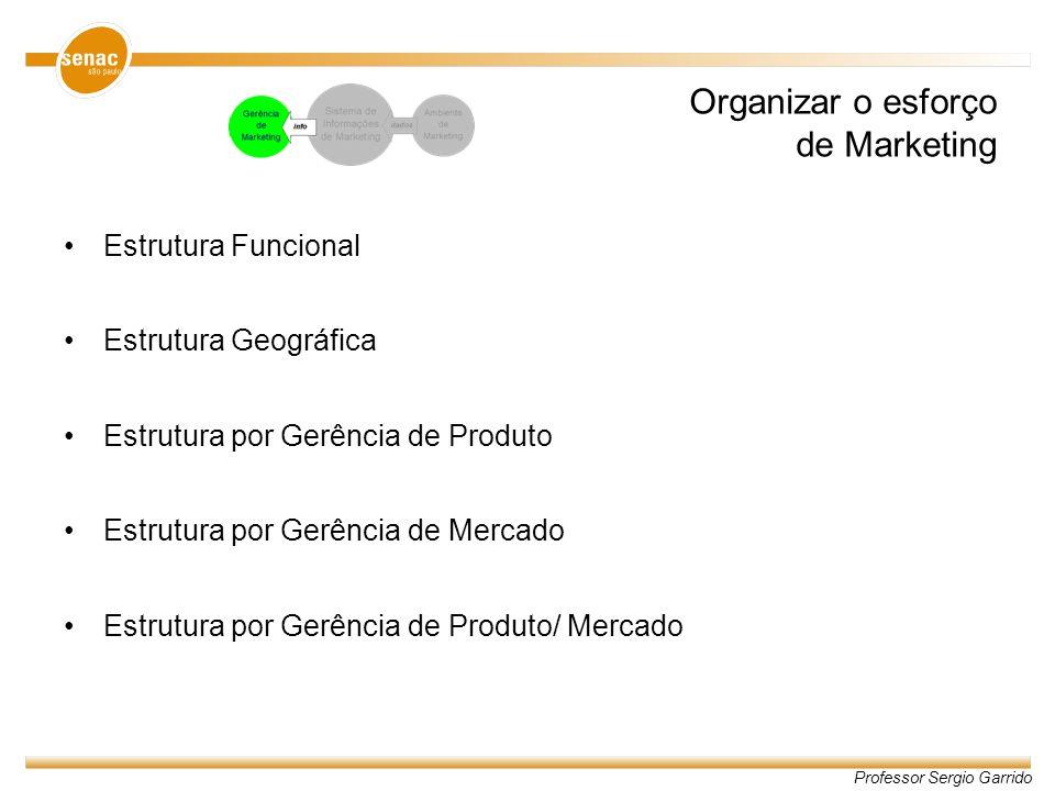 Professor Sergio Garrido Organizar o esforço de Marketing Estrutura Funcional Estrutura Geográfica Estrutura por Gerência de Produto Estrutura por Ger