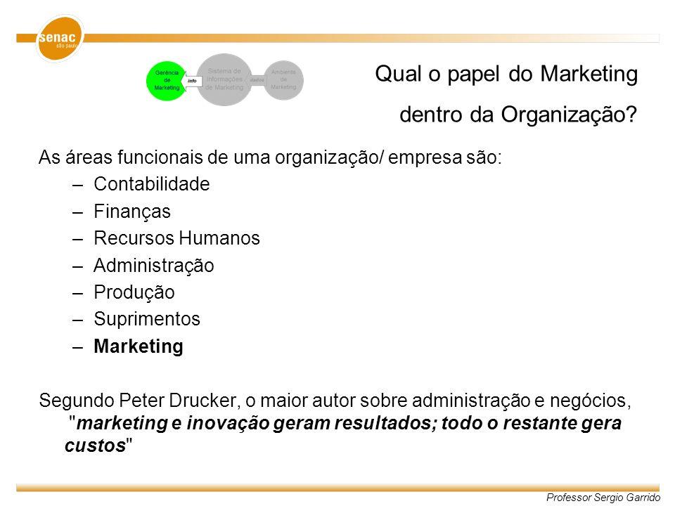 Qual o papel do Marketing dentro da Organização? As áreas funcionais de uma organização/ empresa são: –Contabilidade –Finanças –Recursos Humanos –Admi