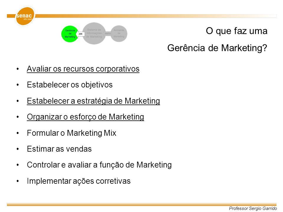 Professor Sergio Garrido O que faz uma Gerência de Marketing? Avaliar os recursos corporativos Estabelecer os objetivos Estabelecer a estratégia de Ma