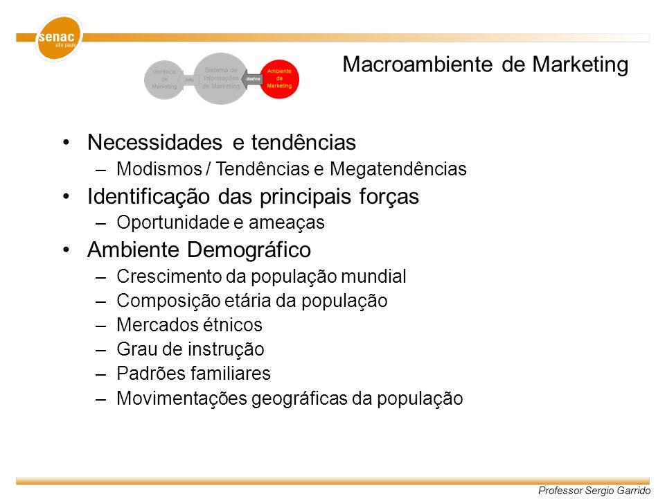 Professor Sergio Garrido Macroambiente de Marketing Necessidades e tendências –Modismos / Tendências e Megatendências Identificação das principais for
