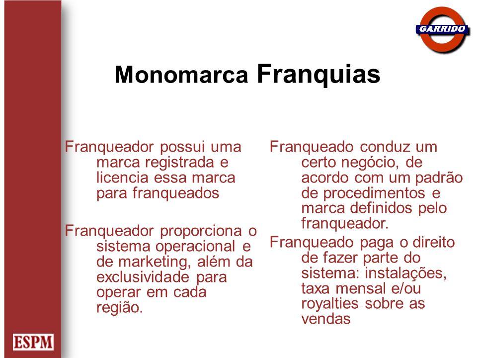 Monomarca Franquias Franqueador possui uma marca registrada e licencia essa marca para franqueados Franqueador proporciona o sistema operacional e de