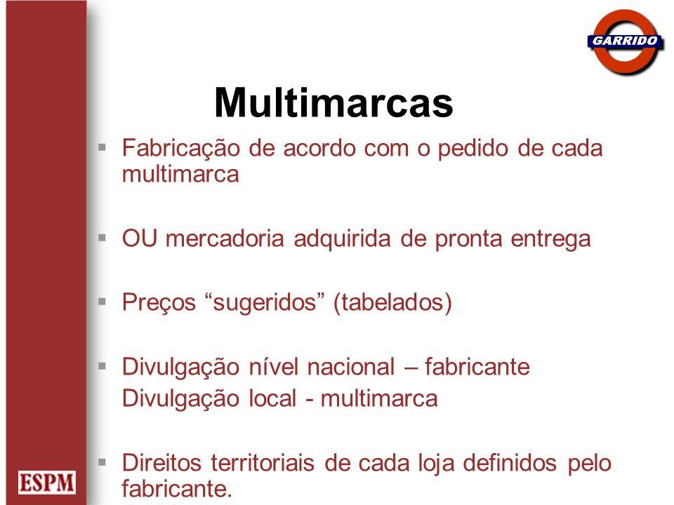 Multimarcas Fabricação de acordo com o pedido de cada multimarca OU mercadoria adquirida de pronta entrega Preços sugeridos (tabelados) Divulgação nív