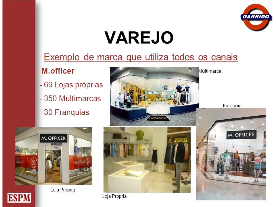 Exemplo de marca que utiliza todos os canais VAREJO Loja Própria Franquia Multimarca M.officer - 69 Lojas próprias - 350 Multimarcas - 30 Franquias