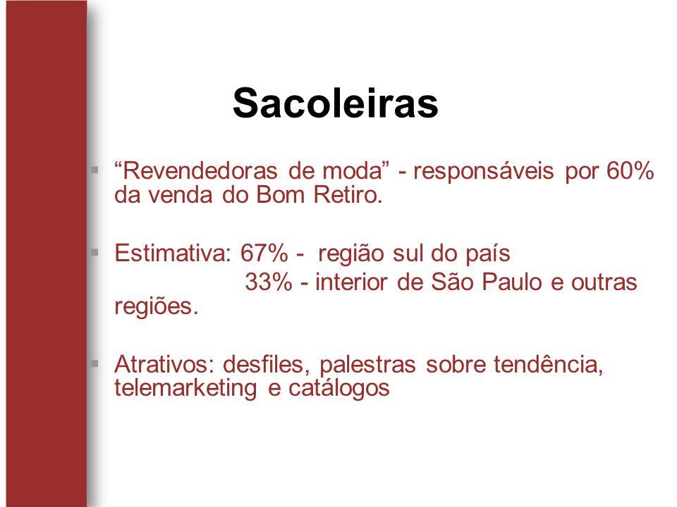 Revendedoras de moda - responsáveis por 60% da venda do Bom Retiro. Estimativa: 67% - região sul do país 33% - interior de São Paulo e outras regiões.