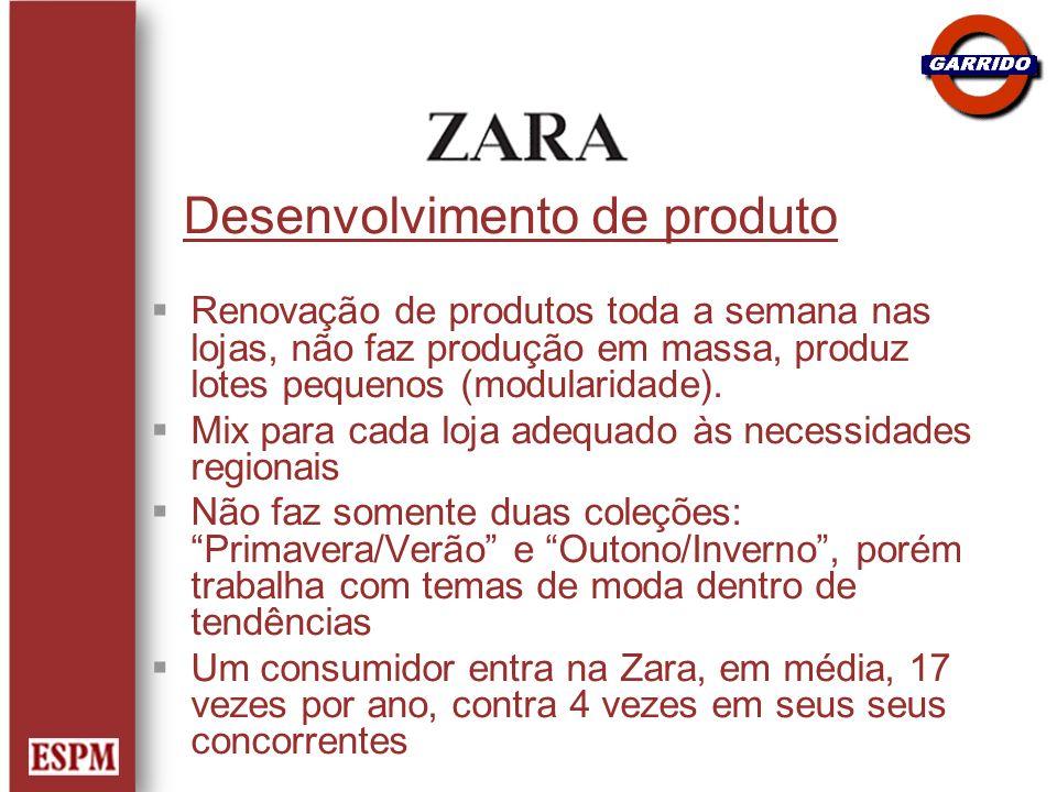 Desenvolvimento de produto Renovação de produtos toda a semana nas lojas, não faz produção em massa, produz lotes pequenos (modularidade). Mix para ca