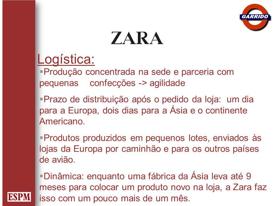 Logística: Produção concentrada na sede e parceria com pequenas confecções -> agilidade Prazo de distribuição após o pedido da loja: um dia para a Eur