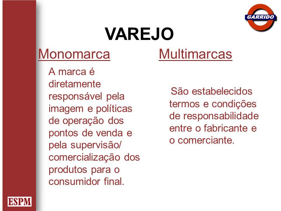 Monomarca A marca é diretamente responsável pela imagem e políticas de operação dos pontos de venda e pela supervisão/ comercialização dos produtos pa