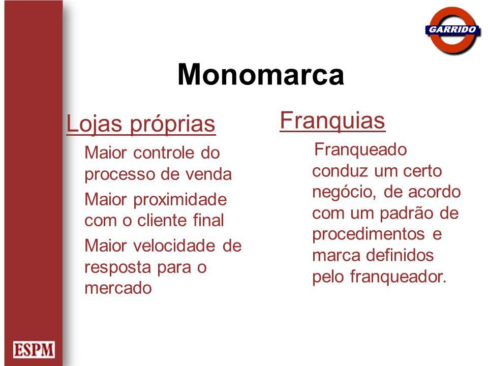 Lojas próprias Maior controle do processo de venda Maior proximidade com o cliente final Maior velocidade de resposta para o mercado Monomarca Franqui