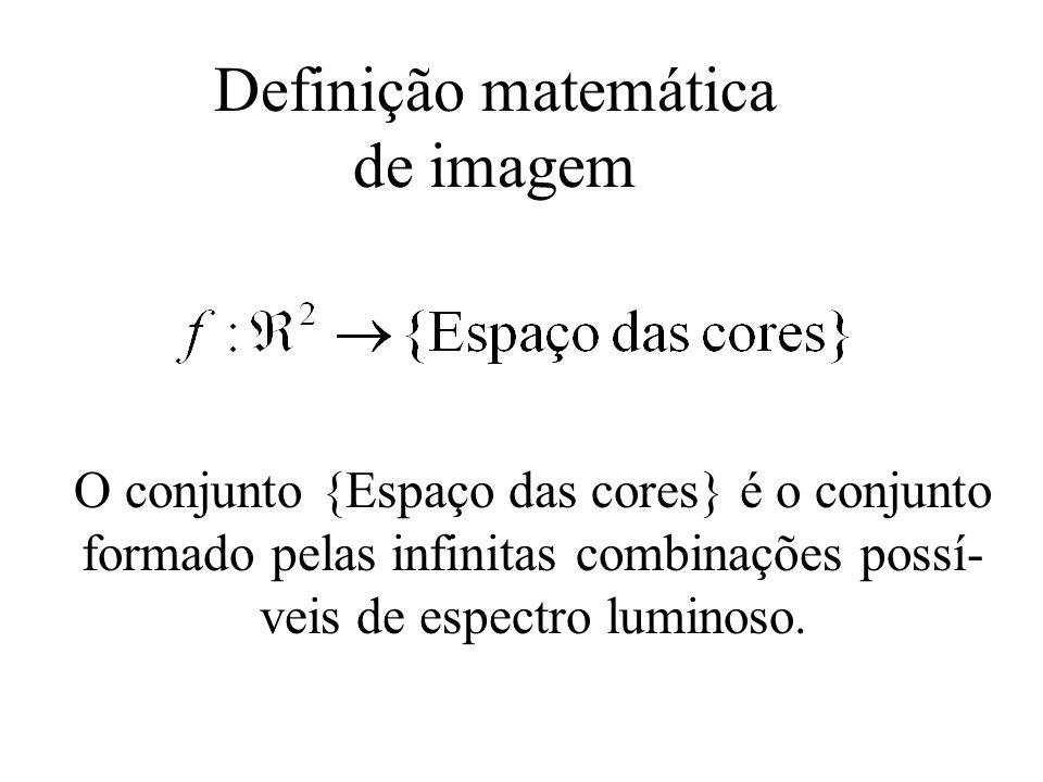 Definição matemática de imagem O conjunto {Espaço das cores} é o conjunto formado pelas infinitas combinações possí- veis de espectro luminoso.