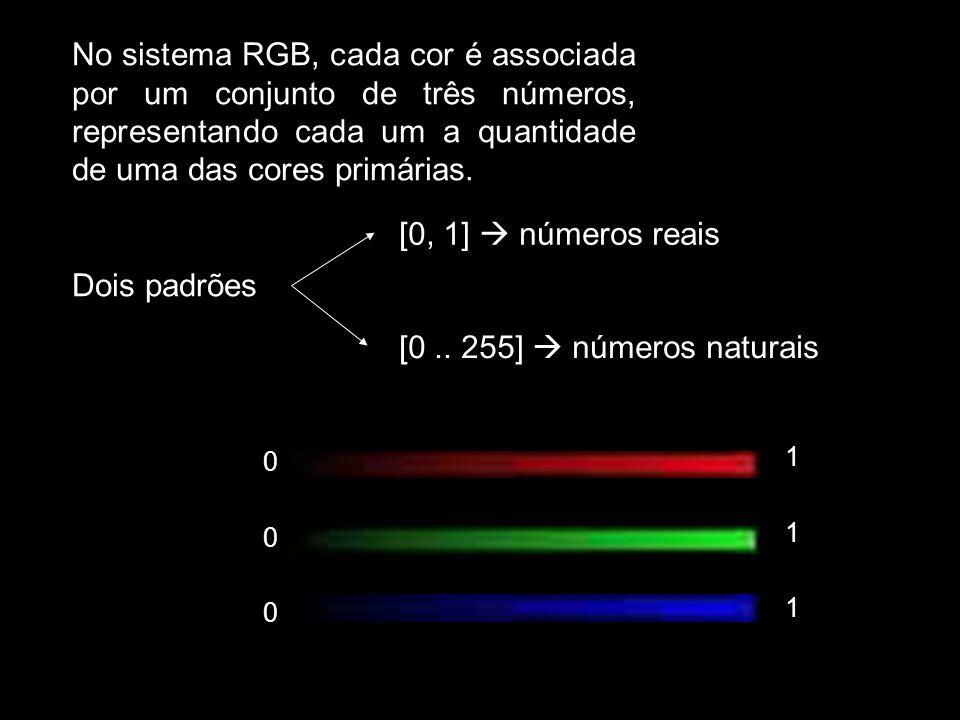 No sistema RGB, cada cor é associada por um conjunto de três números, representando cada um a quantidade de uma das cores primárias. Dois padrões [0,