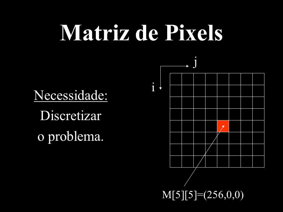 Matriz de Pixels Necessidade: Discretizar o problema. M[5][5]=(256,0,0) i j