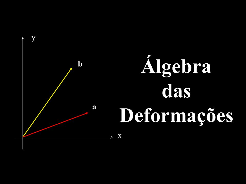 Álgebra das Deformações x y b a