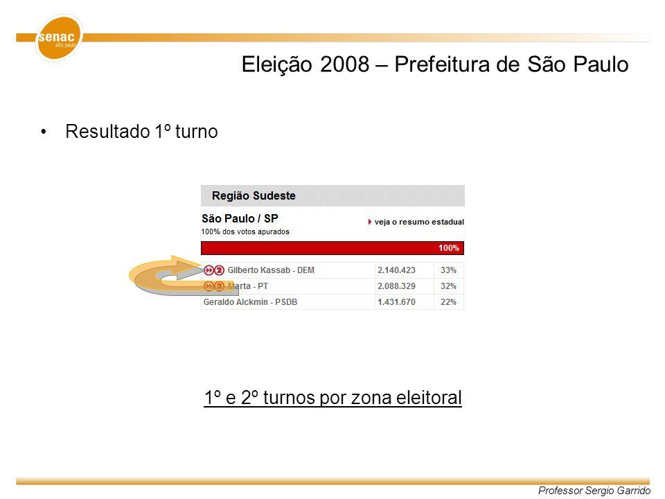 Professor Sergio Garrido Eleição 2008 – Prefeitura de São Paulo Resultado 1º turno 1º e 2º turnos por zona eleitoral