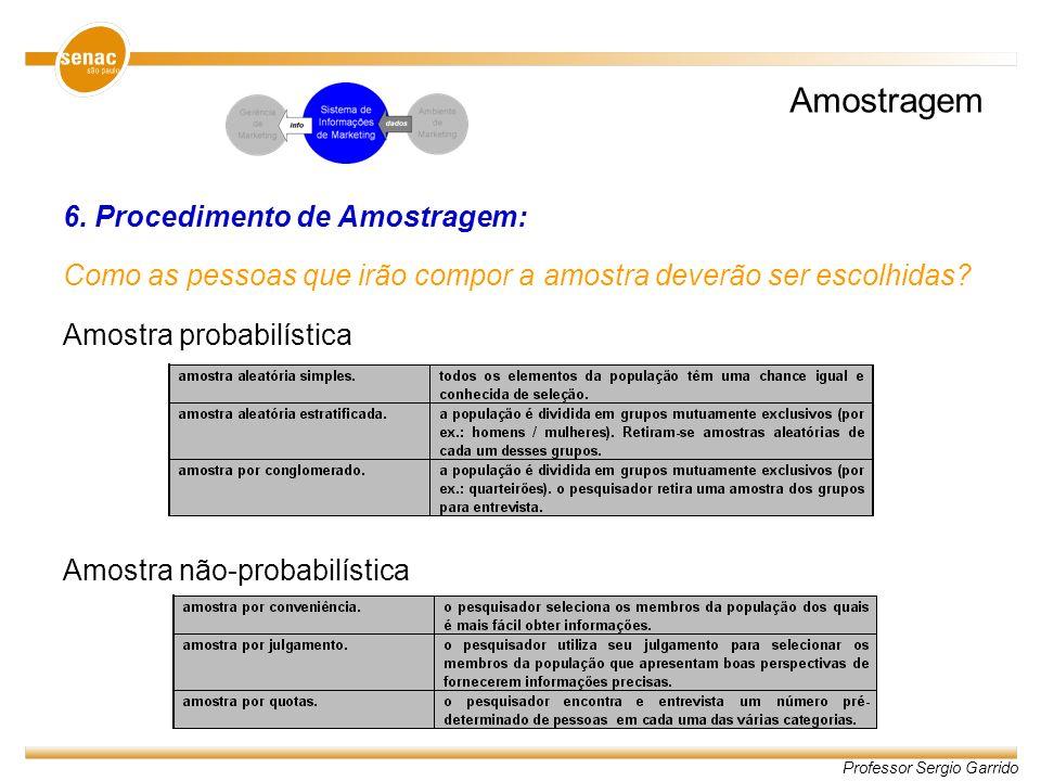 Professor Sergio Garrido Amostragem 6. Procedimento de Amostragem: Como as pessoas que irão compor a amostra deverão ser escolhidas? Amostra probabilí
