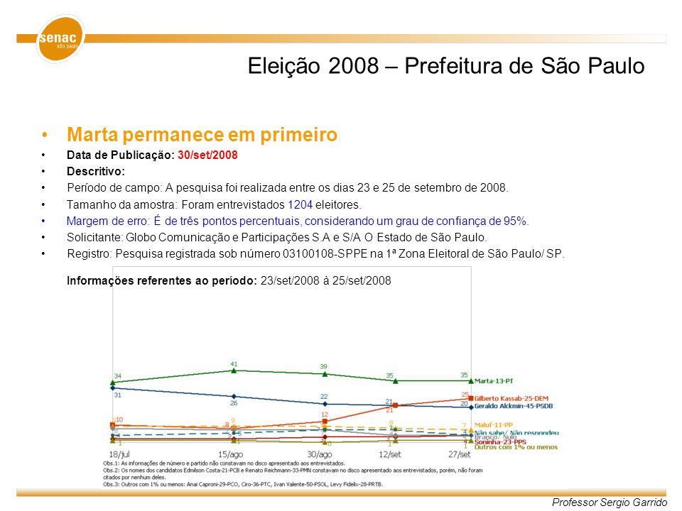 Professor Sergio Garrido Eleição 2008 – Prefeitura de São Paulo São Paulo terá segundo turno entre Marta e Kassab Data de Publicação: 04/out/2008 Descritivo: Período de campo:A pesquisa foi realizada entre os dias 02 e 04 de outubro de 2008.