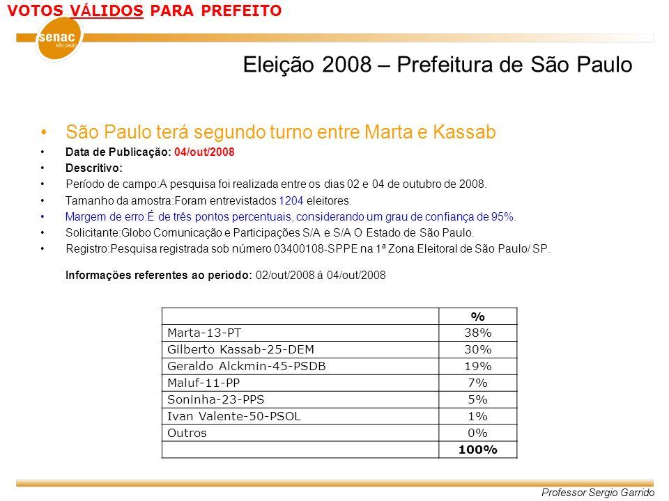 Professor Sergio Garrido Eleição 2008 – Prefeitura de São Paulo São Paulo terá segundo turno entre Marta e Kassab Data de Publicação: 04/out/2008 Desc