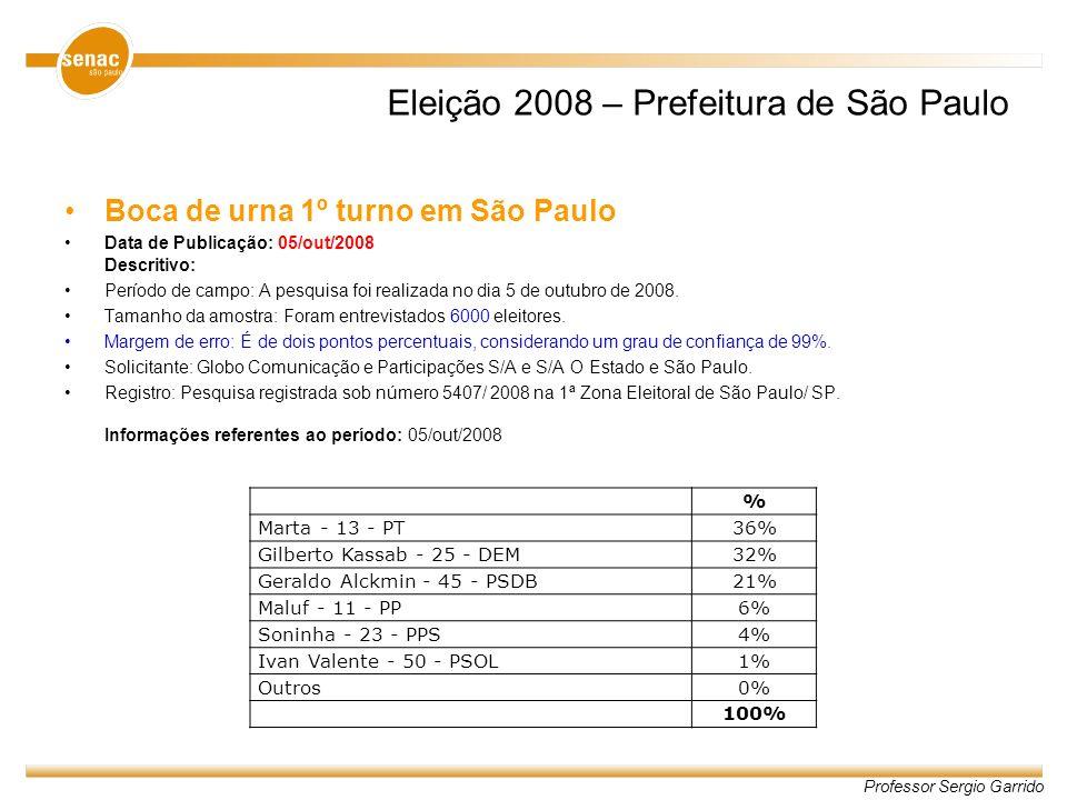 Professor Sergio Garrido Eleição 2008 – Prefeitura de São Paulo Boca de urna 1º turno em São Paulo Data de Publicação: 05/out/2008 Descritivo: Período