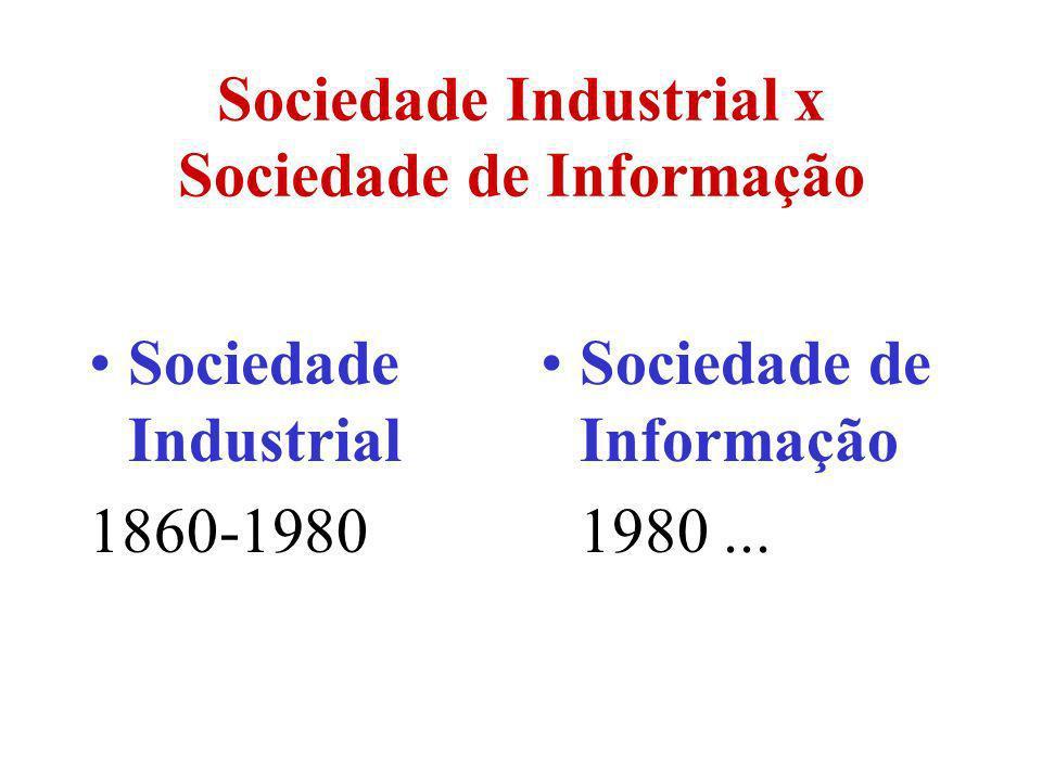 Sociedade Industrial x Sociedade de Informação Sociedade Industrial 1860-1980 Sociedade de Informação 1980...