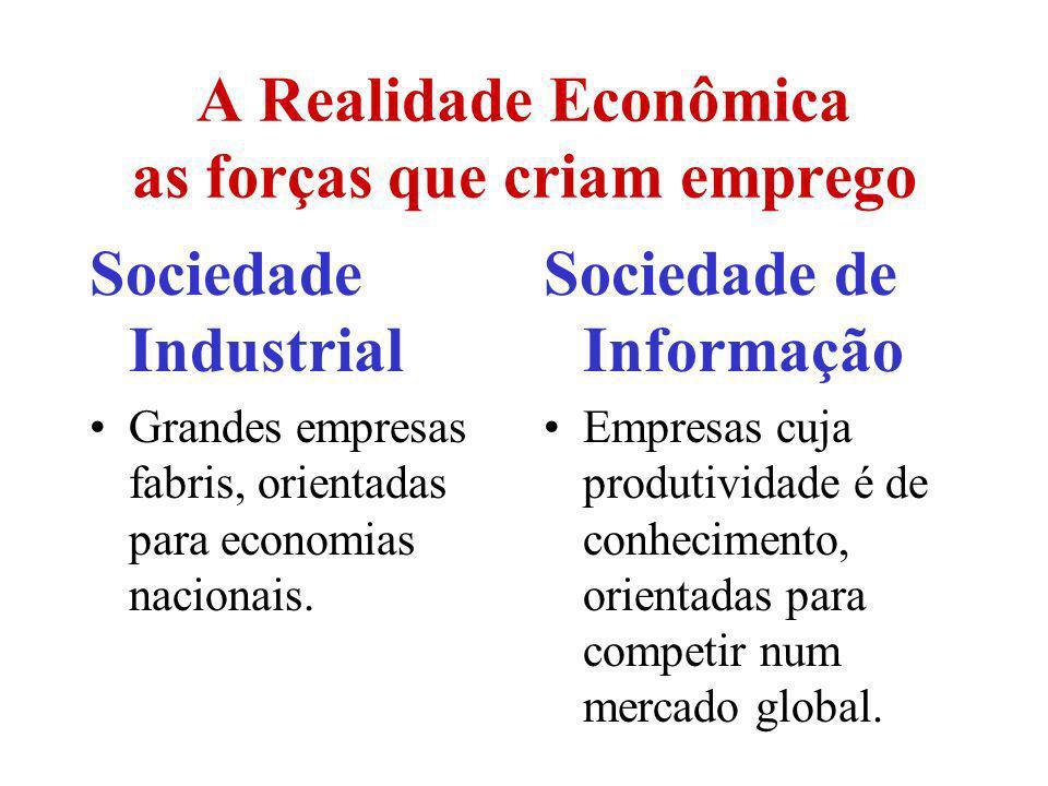 A Realidade Econômica as forças que criam emprego Sociedade Industrial Grandes empresas fabris, orientadas para economias nacionais. Sociedade de Info