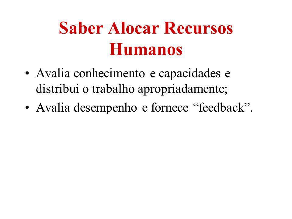 Saber Alocar Recursos Humanos Avalia conhecimento e capacidades e distribui o trabalho apropriadamente; Avalia desempenho e fornece feedback.