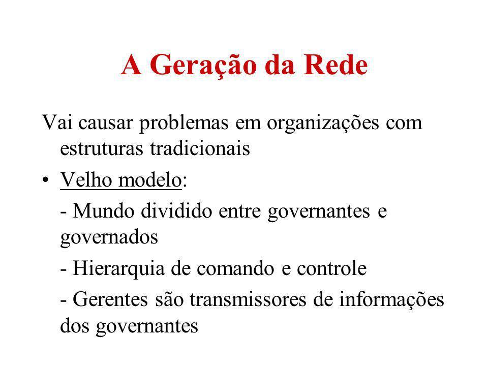 A Geração da Rede Vai causar problemas em organizações com estruturas tradicionais Velho modelo: - Mundo dividido entre governantes e governados - Hie