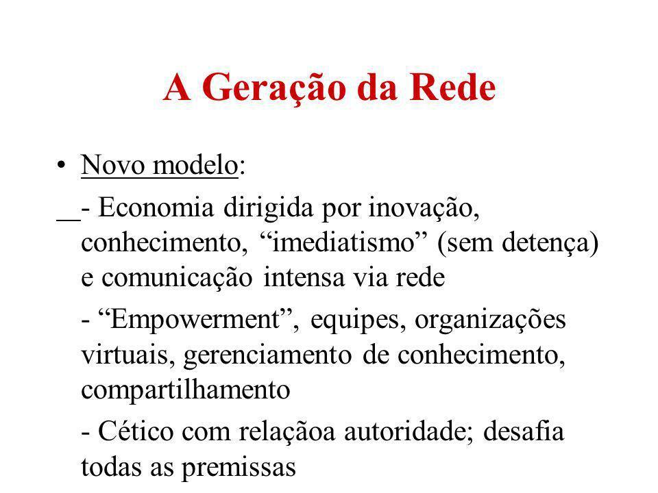 A Geração da Rede Novo modelo: - Economia dirigida por inovação, conhecimento, imediatismo (sem detença) e comunicação intensa via rede - Empowerment,