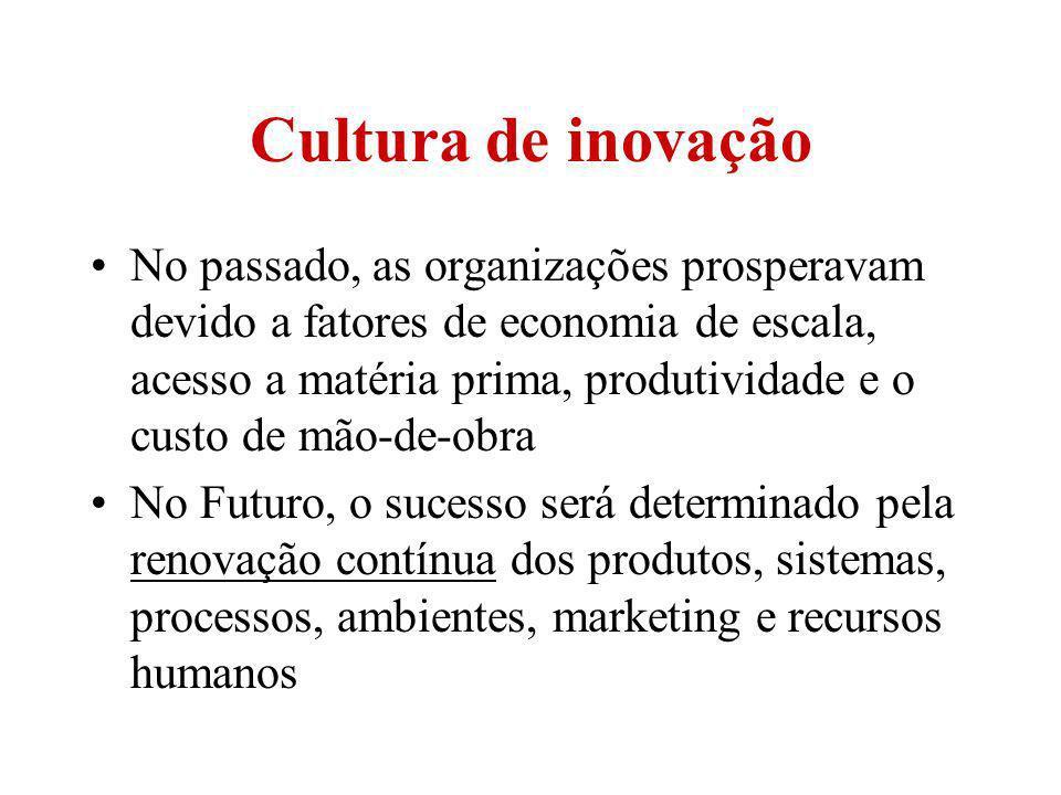 Cultura de inovação No passado, as organizações prosperavam devido a fatores de economia de escala, acesso a matéria prima, produtividade e o custo de