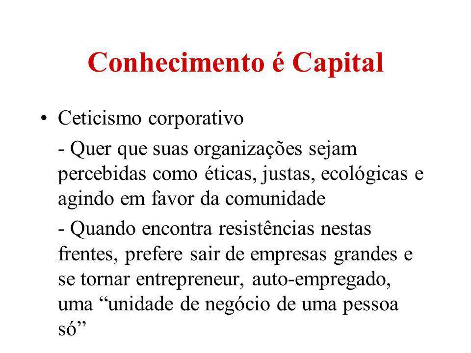Conhecimento é Capital Ceticismo corporativo - Quer que suas organizações sejam percebidas como éticas, justas, ecológicas e agindo em favor da comuni