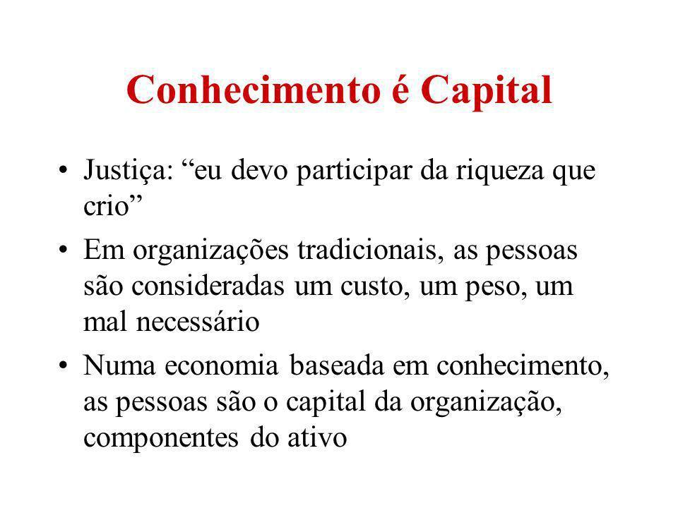 Conhecimento é Capital Justiça: eu devo participar da riqueza que crio Em organizações tradicionais, as pessoas são consideradas um custo, um peso, um