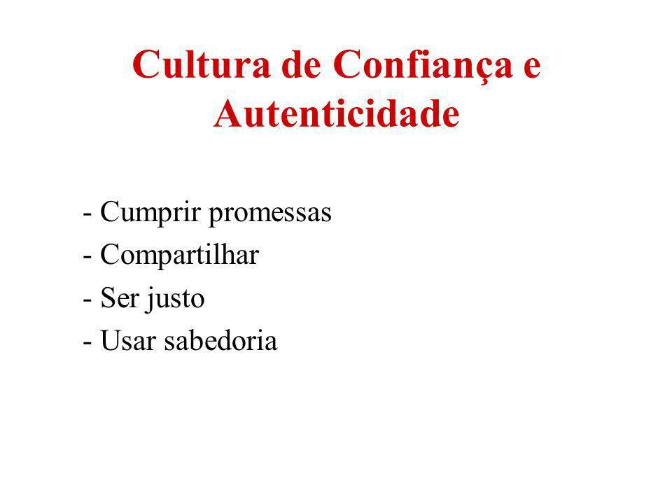 Cultura de Confiança e Autenticidade - Cumprir promessas - Compartilhar - Ser justo - Usar sabedoria